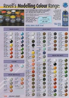 Revell Paint Chart Colour Reference Charts Revell Color Maps Ipms Stockholm
