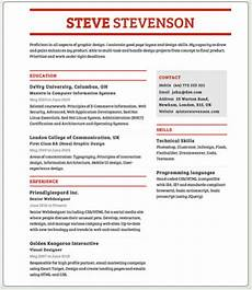 Characteristics For Resume Continuing Education Essay Thesistemplate Web Fc2 Com
