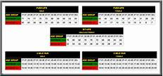 Army Fitness Standards Chart The Army Fitness Requirements For The Army