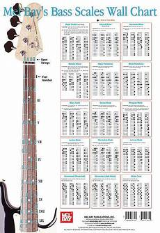 Bass Scales Wall Chart Bass Scales Wall Chart Bass Guitar Sheet Music 0786667168