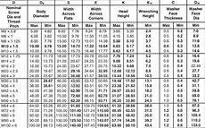 Screw Hole Size Chart Metric Bolt Sizes Table Metric Brokeasshome Com