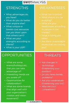 Strengths Of A Manager Swot Analysis Stands For Strengths Weaknesses