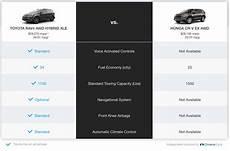 Rav4 Comparison Chart 2016 Toyota Rav4 Xle Hybrid Vs 2016 Honda Cr V Ex