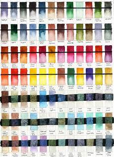 Daniel Smith Watercolor Color Chart Felicia Cano S Blog Watercolor Test Charts For Daniel