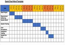 Gantt Chart Template Word Doc Gantt Chart Word Template Sample Gantt Chart Techno Pm