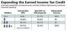 Child Tax Credit Calculator Chart Earned Income Credit Table 2018 Brokeasshome Com