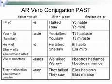 Spanish Preterite Verb Chart Spanish Preterite Tense Ar Verbs Youtube