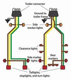 wiring trailer lights trailer wiring care trailering boatus magazine
