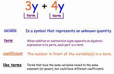 Terms In Algebra Unit 2 Properties Of Expressions Lessons Tes Teach