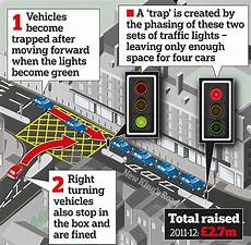 What Do Red Light Cameras Look Like Uk Highway Robbery How I Proved That Town Hall Traffic Fines