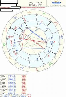 Goodman Compatibility Chart How Is It That We Have 100 Compatibility On Astrotheme S