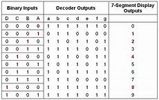 7 Segment Display Chart Bcd To 7 Segment Display All About Circuits