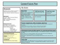 Future Career Plans Statement Career Plan Example συμβουλευτική