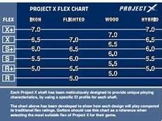 Royal Precision Rifle Shafts Flex Chart 75grams Of Stuff Royal Precision Project X Blue Graphite