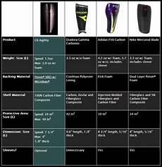 Soccer Shin Guard Size Chart C6 Agility Gen 3 Carbon Fiber Shin Guard Review Soccer