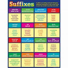 Most Common Prefixes And Suffixes Chart Suffixes Chart Tcr7540 Teacher Created Resources