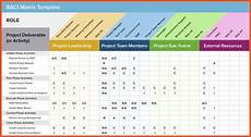 Reporting Matrix Template Get Raci Matrix Chart Template Excel Spreadsheet Templates