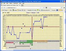 Basal Body Chart When Pin On Ttc Pregnancy Amp Becoming A