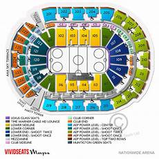 Nationwide Blue Jackets Seating Chart Nationwide Arena Tickets Nationwide Arena Information