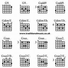 Gsus Guitar Chord Chart G9 Chord Guitar