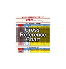 Aerovox Capacitor Cross Reference Chart Ultra Low Esr Capacitors Rf Capacitors Microwave