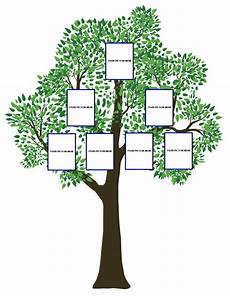 Family Tree Outlines Free Computer Kiddos Wiki Who Am I My Family Roots