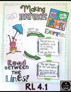 Common Core Anchor Charts Common Core Anchor Charts Made Easy Literature Standards