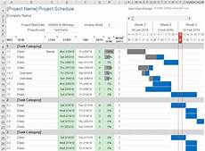 Does Google Have A Gantt Chart How To Create A Project Management Plan Step By Step