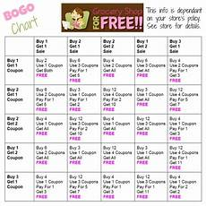 Bogo Chart For Couponing Bogo Chart Using Bogo Coupons When Your Store Has Bogo