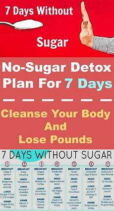 detailed no sugar detox plan for 7 days that will help you