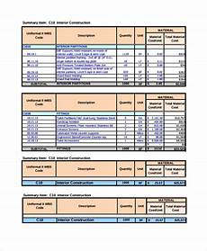 Project Estimation Excel Template Free 8 Sample Project Estimate Templates In Excel Ms