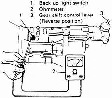 L200 Reverse Light Switch Location Repair Guides Manual Transmission Reverse Light