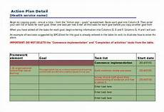 Action Plans Templates Excel 90 Action Plan Templates Word Excel Pdf Apple Pages