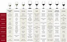 Printable Wine Pairing Chart Wine Pairing Chart Wine And Cheese Pinterest