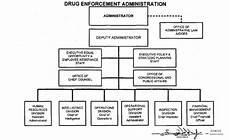 Drug Administration Chart 93 Best I Will Always Find You Images On Pinterest