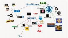 Time Warner Subsidiaries As Media Studies Film Industry Structure Of A Media