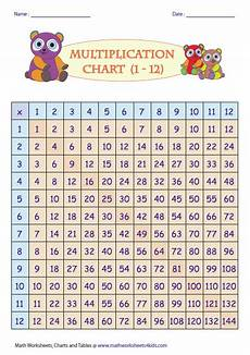 Multiply Chart Multiplication Tables And Charts