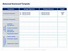 Simple Strategic Plan Template Strategic Plan Template Strategic Planning Strategy Map