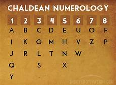 Chaldean Numerology Chart Full Numerology Chart Core Numbers Name Amp Birthday