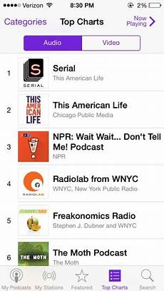 Podcast Top Charts Serial Podcast