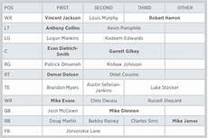 Tampa Bay Buccaneers Depth Chart 2012 Tampa Bay Buccaneers Release First Regular Season Depth Chart