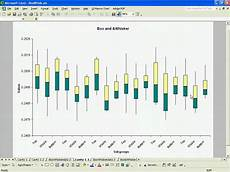 Excel Box And Whisker Box And Whisker Plot In Excel Using The Qi Macros Spc