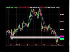 Forex Fibonacci Retracement Trading Strategy Tutorial
