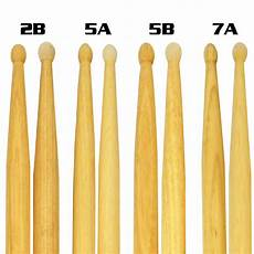 Promark Drumstick Size Chart Promark Hickory Drumsticks Products Taylor Music