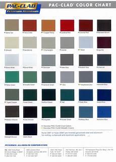 Wrisco Aluminum Color Chart Pre Finished Painted Aluminum Metalremnants Com