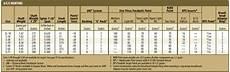 Easton Shaft Size Chart Easton Acc Shafts Dz Archery Supplies Australia S Largest