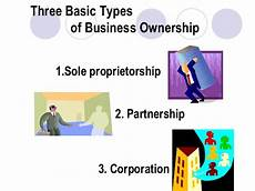 Three Types Of Business Ownership 3 3 Types Of Business Ownership 1