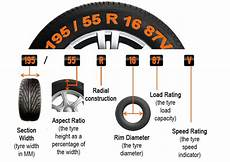 Tire Reading Chart Tire Size Chart Google Search Tyre Size Tire