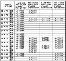 Exterior Door Sizes Chart Arco Refrigeration Co Inc Doors And Accessories