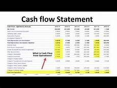 Cash Flow Examples Cash Flow Analysis What Is Cash Flow Analysis